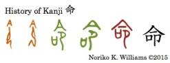 History of Kanji 命