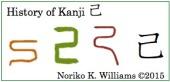 History of Kanji 己(frame)
