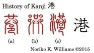 History of Kanji 港