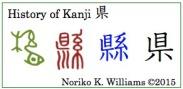 History of Kanji 県 (frame)