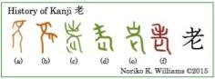 History of Kanji 老(frame)