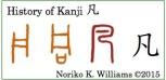 History of Kanji 凡(frame)