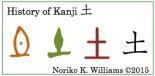 History of Kanji 土 (frame)