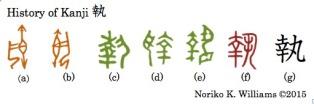 History of Kanji 執