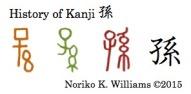 History of Kanji 孫
