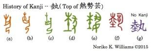 History of Kanji 熱勢芸(藝)の上部