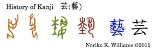 History of Kanji 芸 (藝)