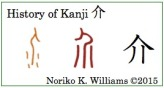 History of Kanji 介(frame)