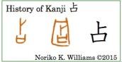 History of Kanji 占(frame)
