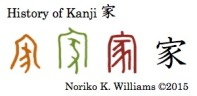 History of Kanji  家