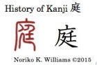 History of Kanji 庭