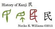 History of Kanji 民