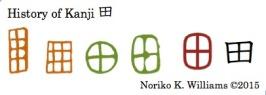 History of Kanji 田
