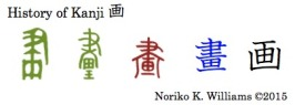 History of Kanji 画