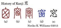 History of Kanji 窓