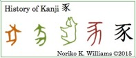 History of Kanji 豕 (frame)