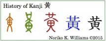 History of Kanji 黄(frame)