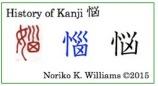 History of Kanji 悩(frame)