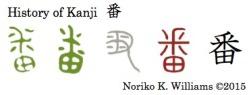 History of Kanji 番