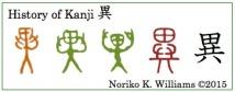 History of Kanji 異(frame)