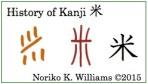 History of Kanji 米(frame)