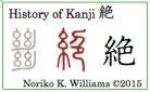 History of Kanji 絶(frame)