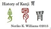 History of Kanji 胃