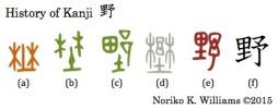 History of Kanji 野
