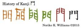 History of Kanji 門