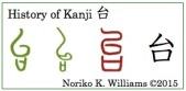 History of Kanji 台(frame)