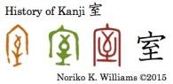 History of Kanji 室