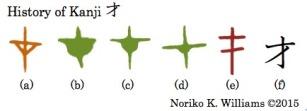 History of Kanji 才