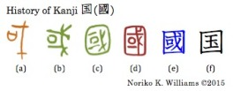 History of Kanji 国(國)