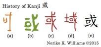 History of Kanji 或