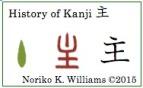 History of Kanji 主 (frame)