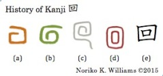 History of Kanji 回