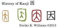 History of Kanji 因