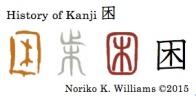 History of Kanji 困