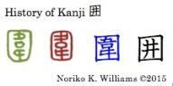 History of Kanji 囲(圍)