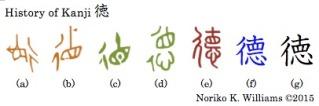 History of Kanji 徳r