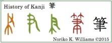 History of Kanji 筆 (frame)