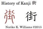 History of Kanji 街