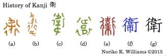 History of Kanji 衛