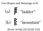 阜two shapes & meanings