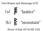 阜two shapes & meanings