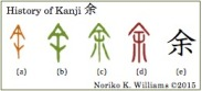History of Kanji 余(frame)