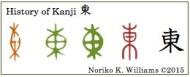 History of Kanji 東(frame)
