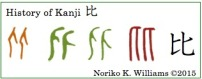 History of Kanji 比(frame)