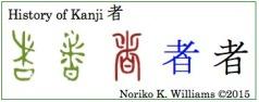 History of Kanji 者 (frame)