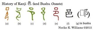 History of Kanji 邑 (and Bushu Oozato)
